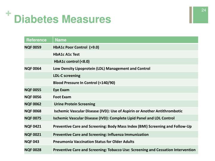 Diabetes Measures