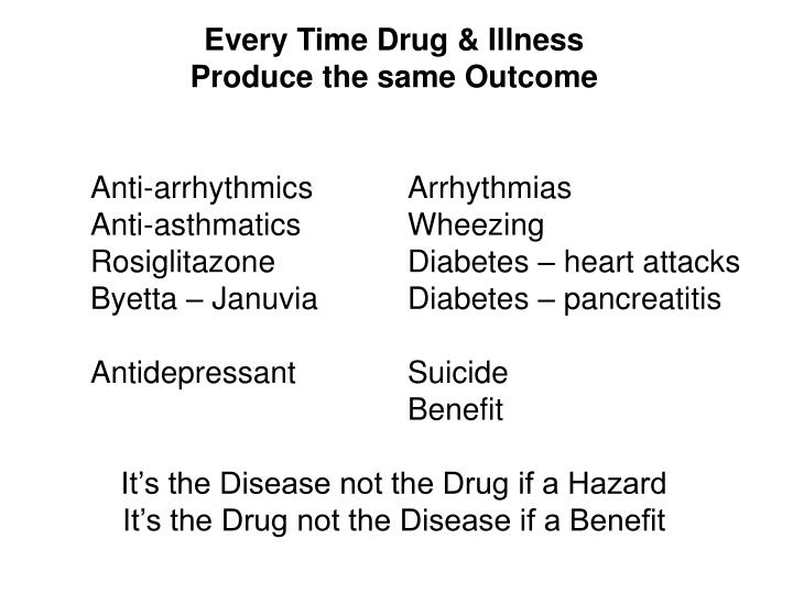 Every Time Drug & Illness