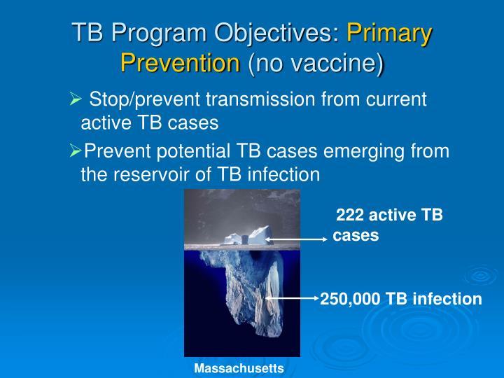 TB Program Objectives: