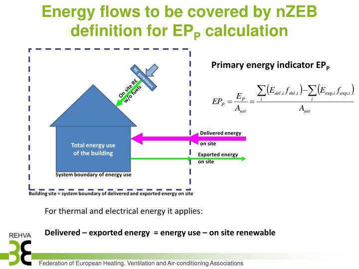 Energy flows to be covered by