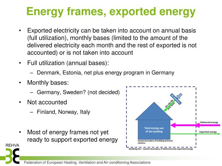 Energy frames, exported energy