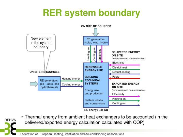 RER system boundary