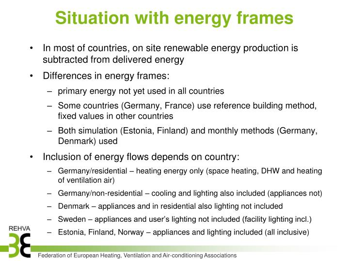 Situation with energy frames