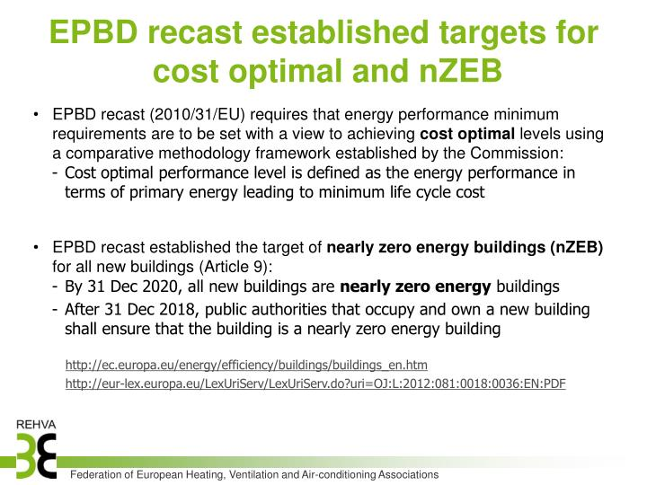 EPBD recast established targets for