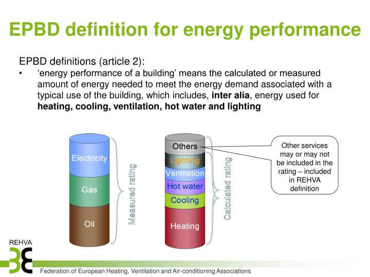 EPBD definition for energy performance