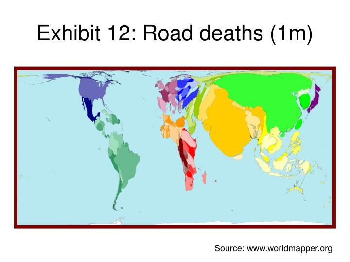 Exhibit 12: Road deaths (1m)