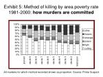 exhibit 5 method of killing by area poverty rate 1981 2000 how murders are committed