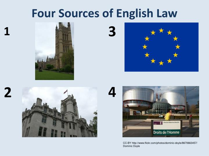 Four Sources of English Law