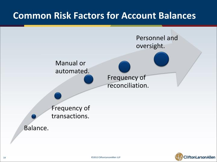 Common Risk Factors for Account Balances