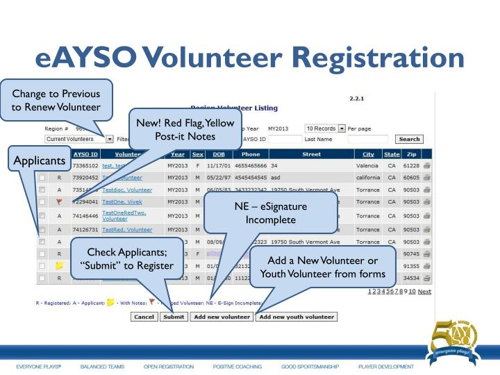 eAYSO Volunteer Registration