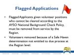 flagged applications4