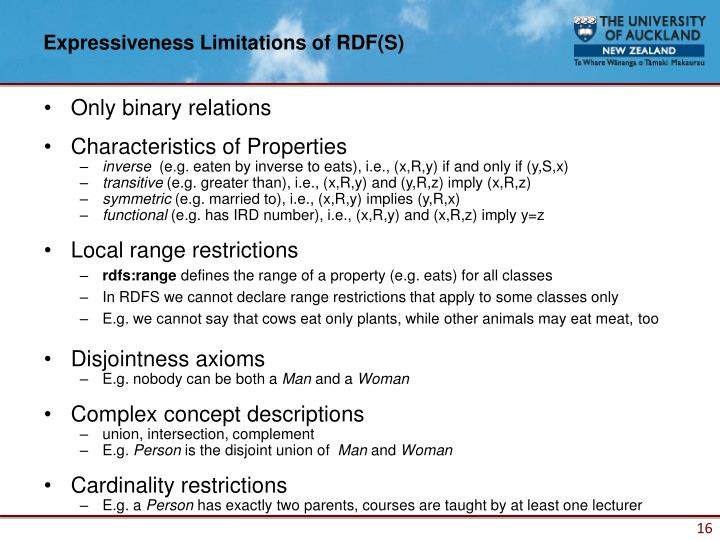 Expressiveness Limitations of RDF(S)
