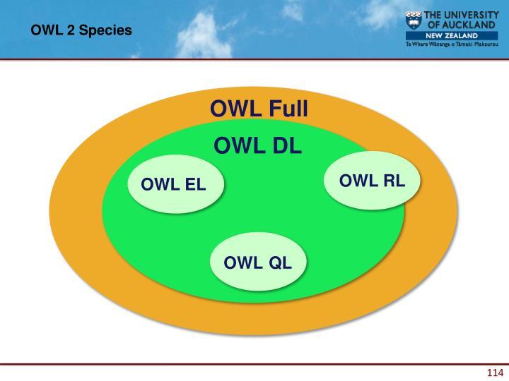 OWL 2 Species