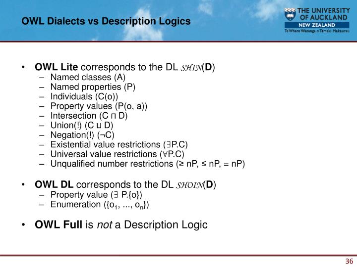 OWL Dialects vs Description Logics