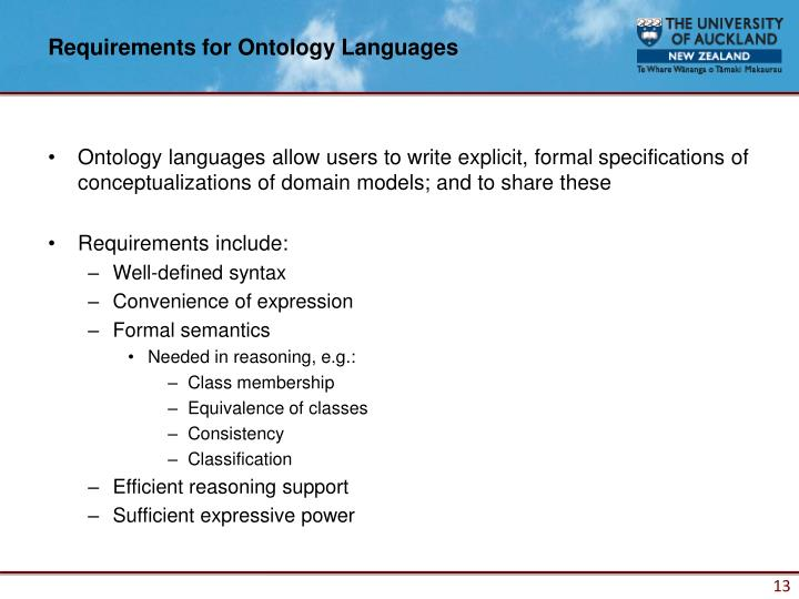 Requirements for Ontology Languages