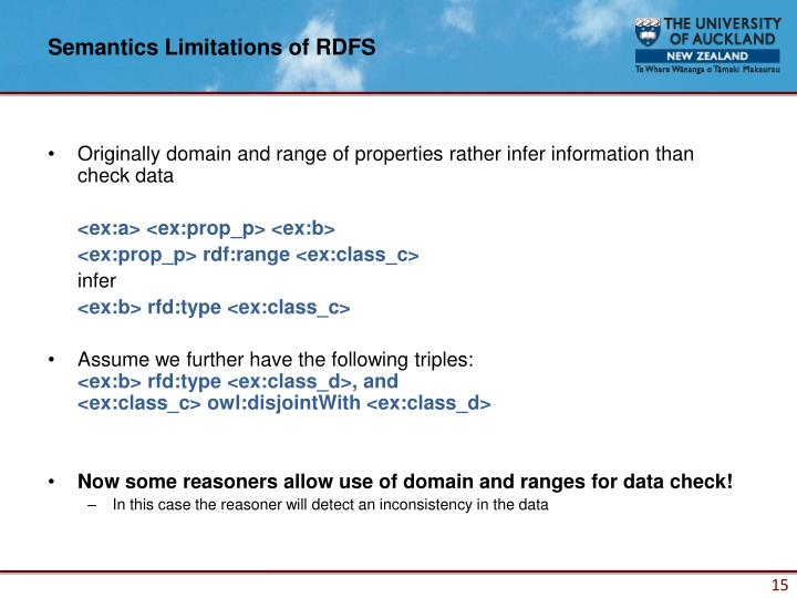 Semantics Limitations of RDFS