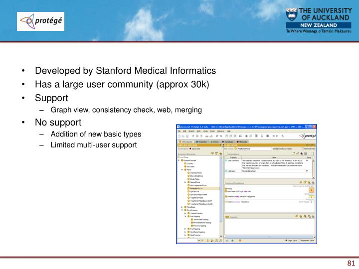 Developed by Stanford Medical Informatics