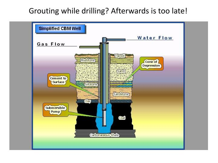 Grouting while drilling? Afterwards is too late!