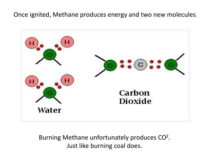 Once ignited, Methane produces energy and two new molecules