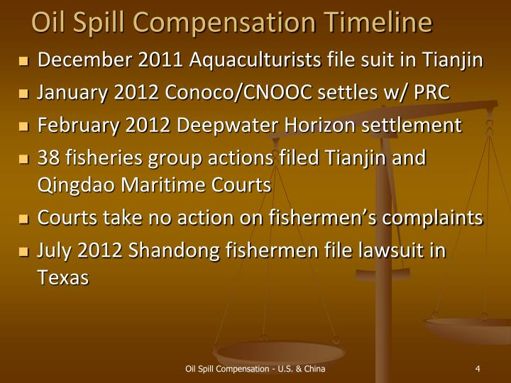 Oil Spill Compensation T