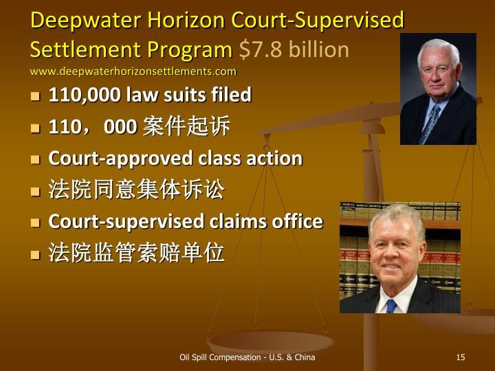 Deepwater Horizon Court-Supervised Settlement Program