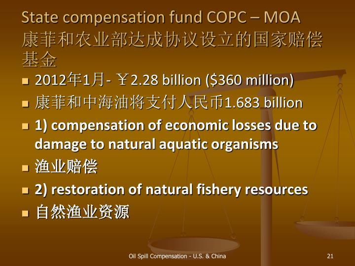 State compensation fund