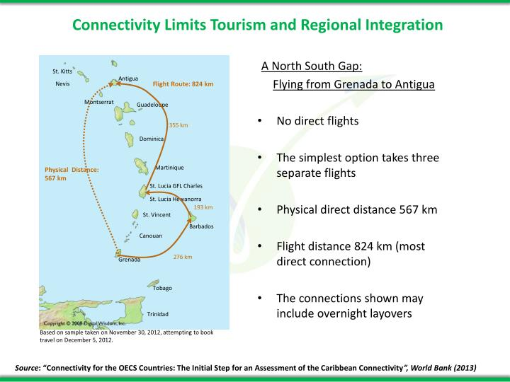 Connectivity Limits Tourism and Regional Integration