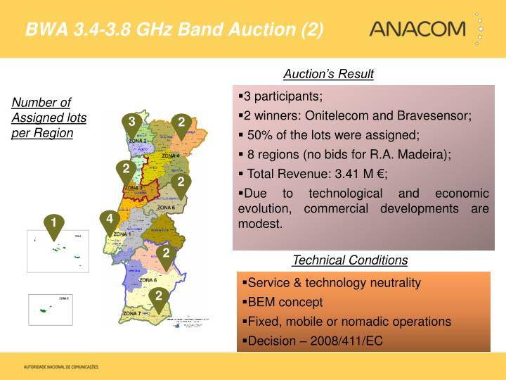 BWA 3.4-3.8 GHz Band Auction (2)