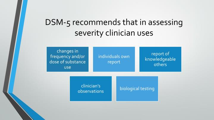 DSM-5 recommends that in assessing