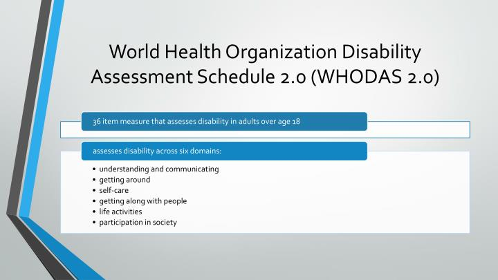 World Health Organization Disability Assessment Schedule 2.0 (WHODAS 2.0)