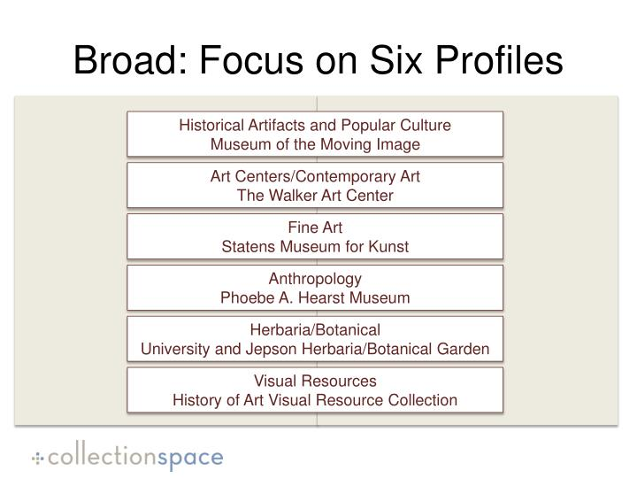 Broad: Focus on Six Profiles