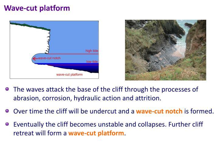 Wave-cut platform