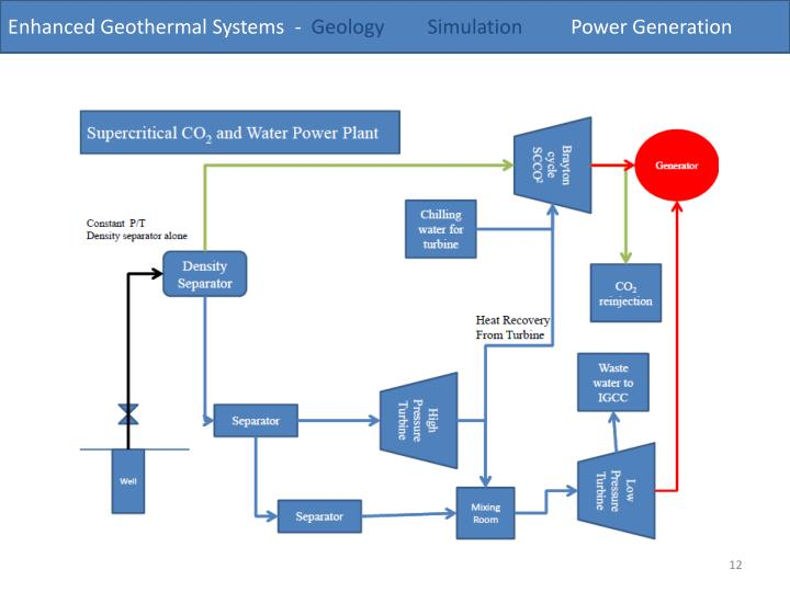 Enhanced Geothermal Systems  -