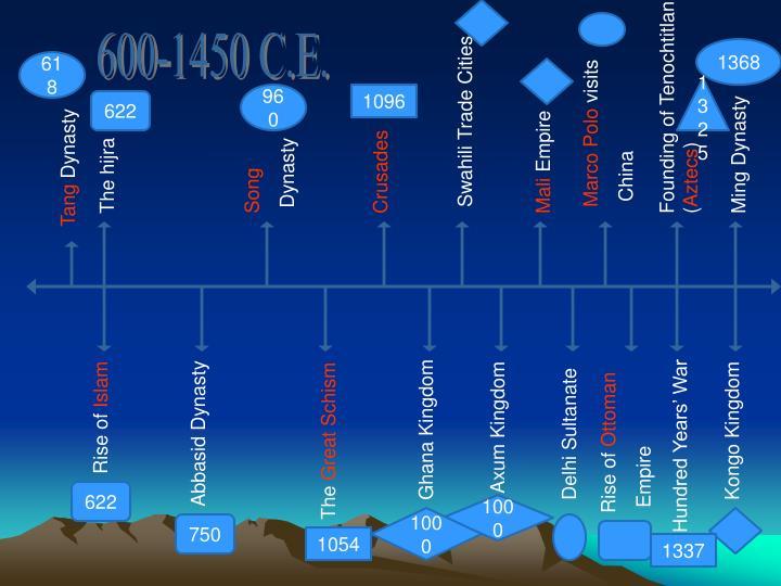 600-1450 C.E.