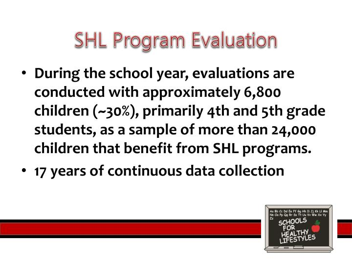 SHL Program Evaluation