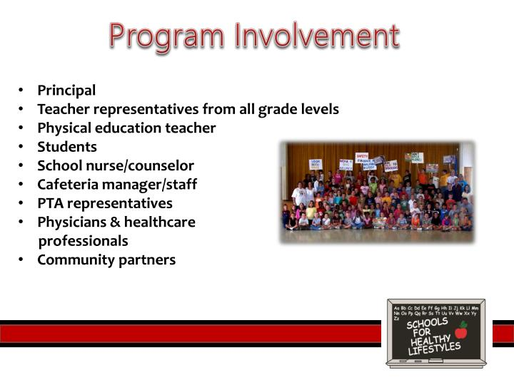 Program Involvement