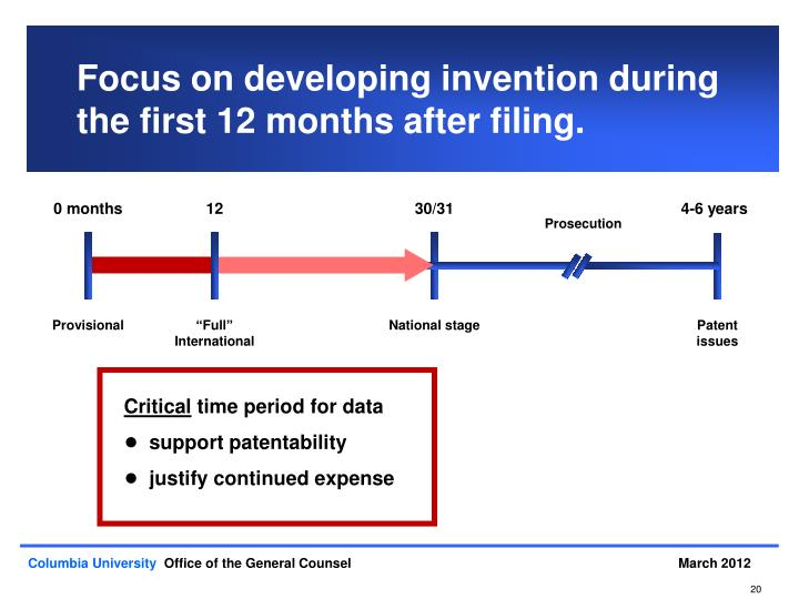Focus on developing invention during the first 12 months after filing.