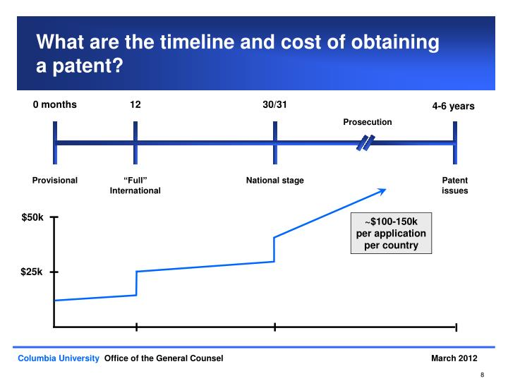 What are the timeline and cost of obtaining