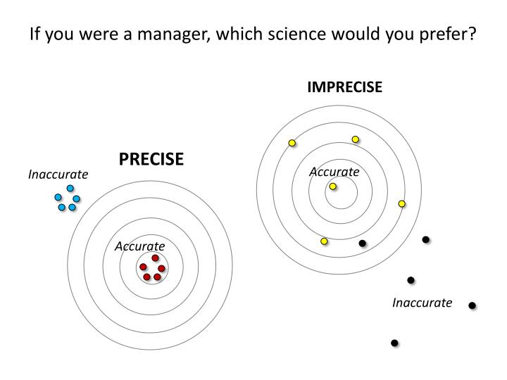If you were a manager, which science would you prefer?