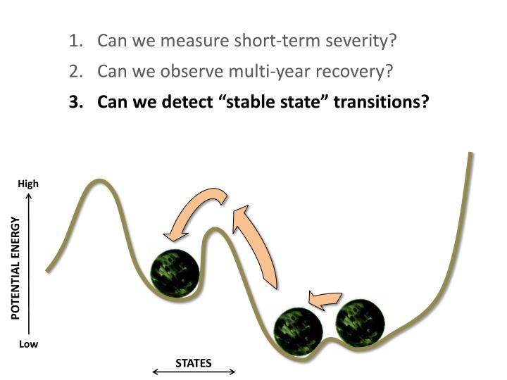 Can we measure short-term severity?