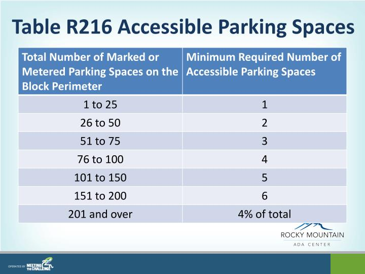 Table R216 Accessible Parking Spaces