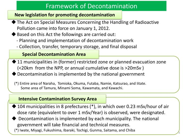 Framework of Decontamination