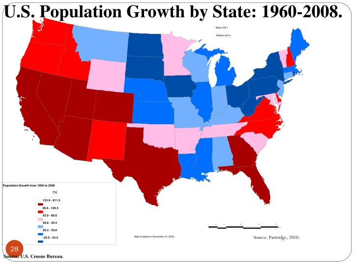 U.S. Population Growth by State: 1960-2008.