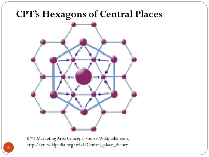 CPT's Hexagons of Central Places