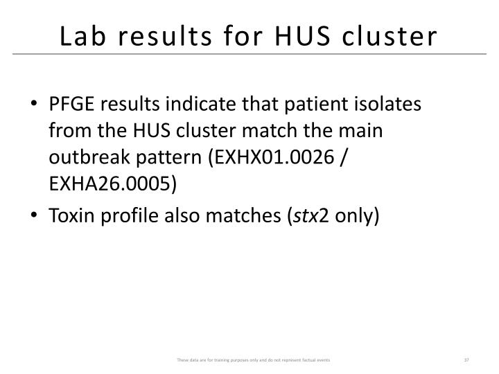 Lab results for HUS cluster