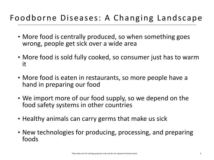 Foodborne Diseases: A Changing Landscape