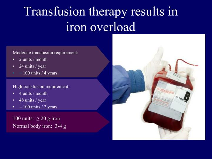 Transfusion therapy results in