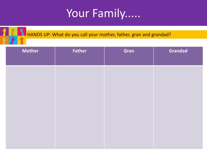 Your Family.....