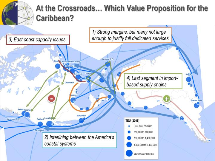 At the Crossroads… Which Value Proposition for the Caribbean?