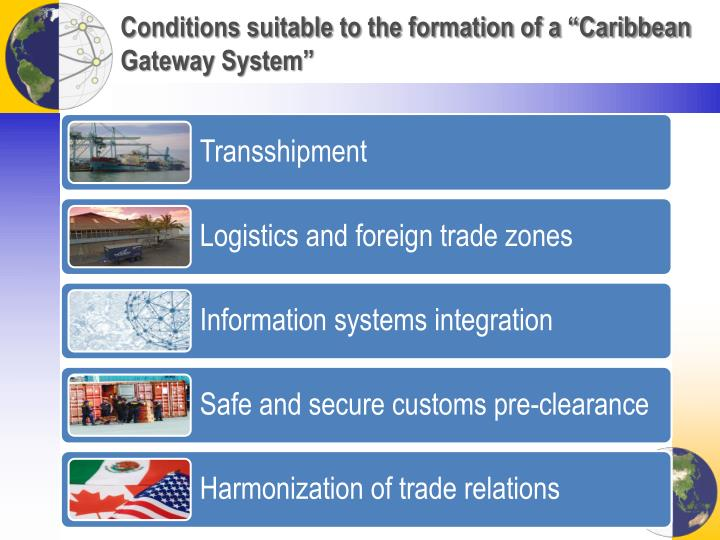 "Conditions suitable to the formation of a ""Caribbean Gateway System"""
